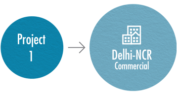 Project 1 - Delhi NCR Commercial