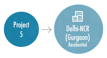 Project 5 - Delhi-NCR (Gurgaon) Residential