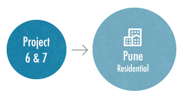 Project 6 & 7 - Pune Residential