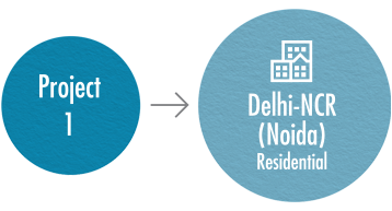 Project 1 - Delhi-NCR Residential