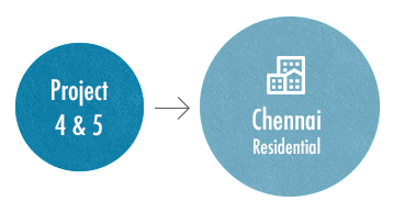 Project 4 & 5 - Chennai Residential